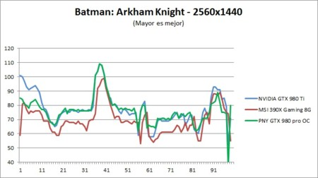 Batmanak 2k