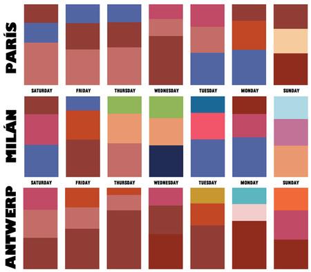 Colores tendencia en París, Milán y Antwerp