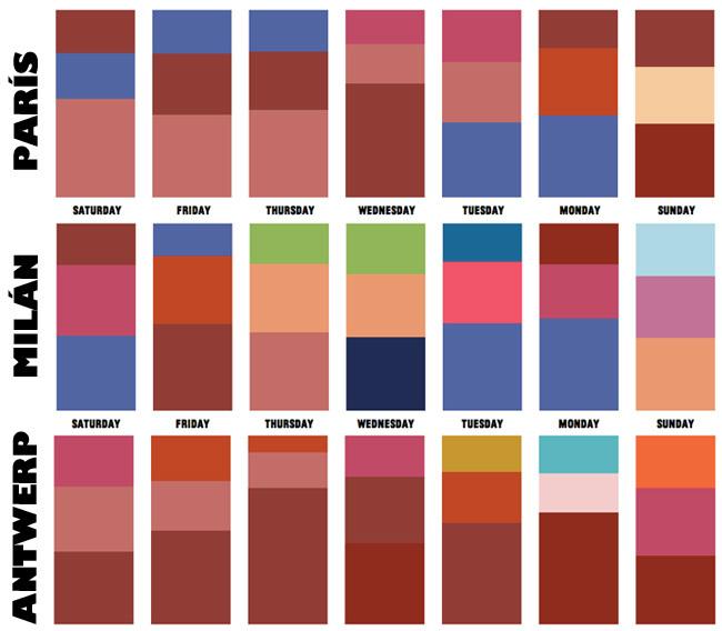 Colores que combinan con rojo images - Colores que combinan con wengue ...