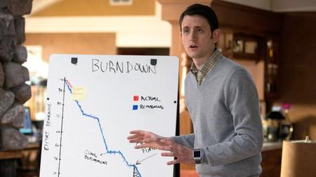 Silicon Valley Presupuesto