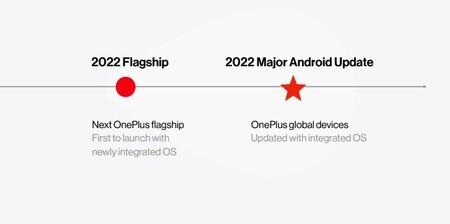 Nuevo Sistema Operativo Unificado Oppo Oneplus