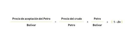 Formula El Petro Criptomoneda Venezuela