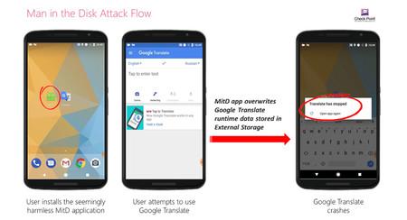 Man-in-the-Disk: un nuevo tipo de ataque que se aprovecha de las tarjetas SD de nuestros Android