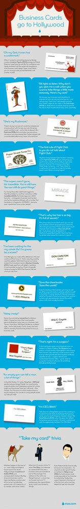 Tarjetas de visita de cine, a propósito de los Oscars (infografía)