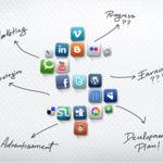 4 claves para acertar con el marketing de contenidos