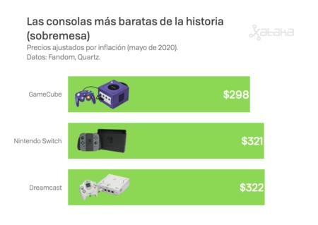 Consolas 2020 006