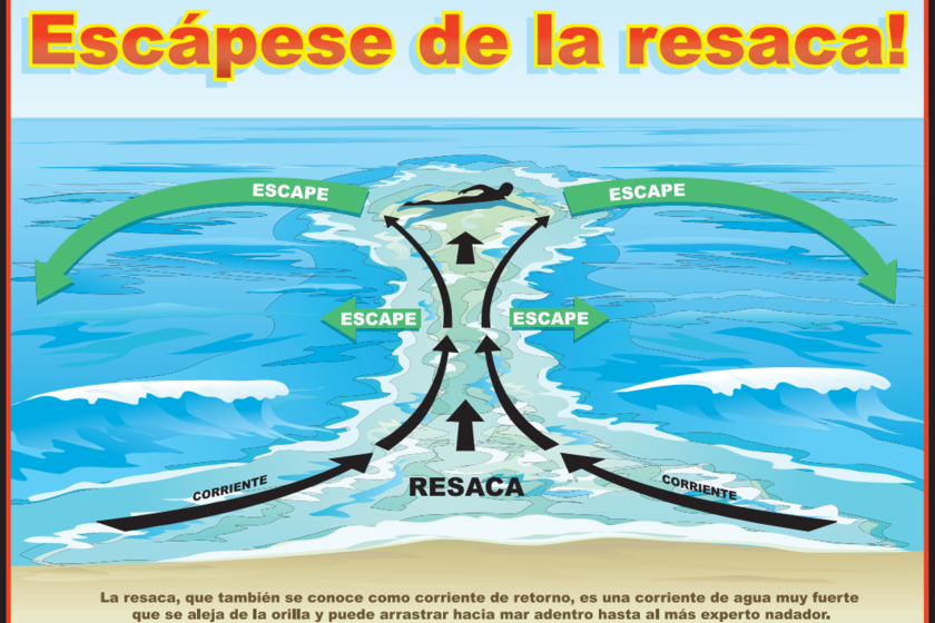 Así es como tienes que reaccionar si te atrapa una corriente de resaca en el mar