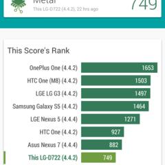 Foto 23 de 28 de la galería lg-g3-s-benchmarks en Xataka Android