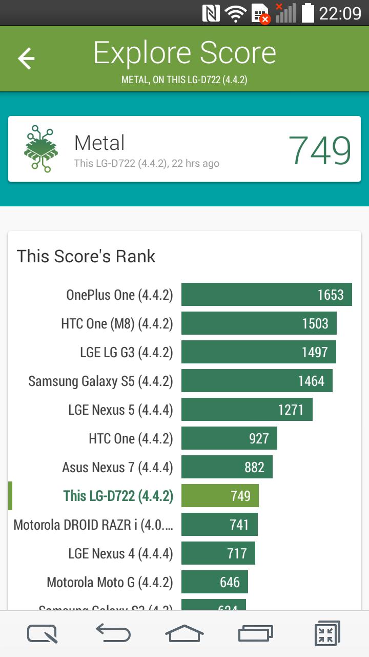 Foto de LG G3 S, benchmarks (23/28)