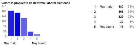 reforma-laboral-1.jpg