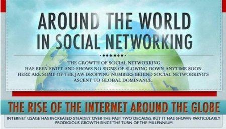 El crecimiento de las redes sociales en el mundo, la infografía de la semana