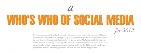 Conoce las características de las redes sociales, infografía