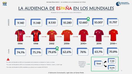 Diapositiva Total Espana