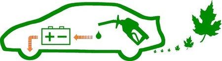 Mitos y leyendas sobre la propulsión alternativa (coches híbridos, eléctricos, biocombustibles...), parte 1