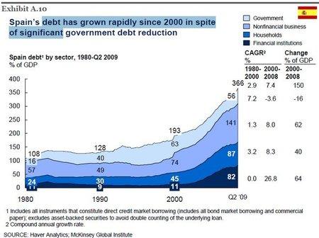 deuda-total-espana.jpg