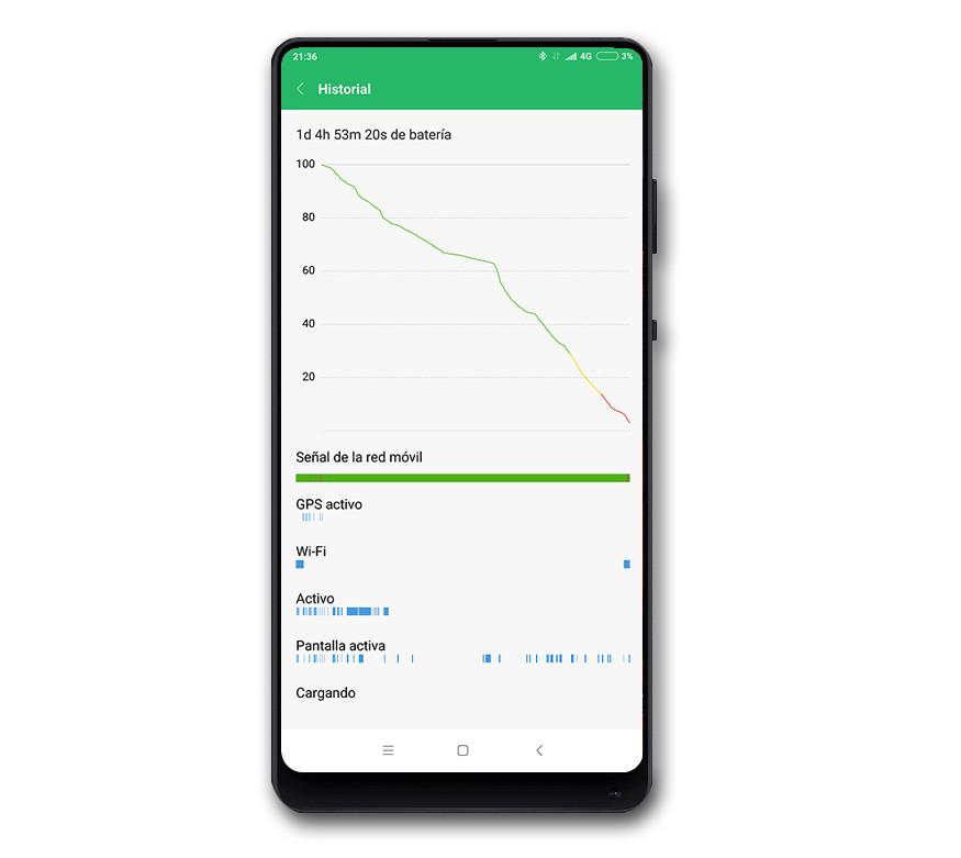 Xiaomi Mi Mix 2 Autonomia