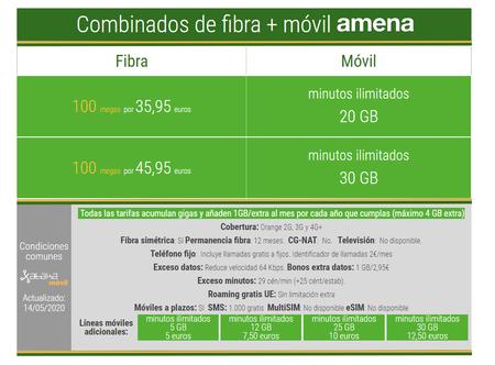 Nuevos Combinados De Fibra Y Movil De Amena En 2020