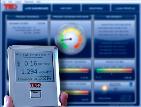 The Energy Detective 5000 monitoriza tu consumo de electricidad