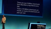 BlackBerry App World es la segunda tienda de aplicaciones móviles más rentable, por delante incluso del Android Market