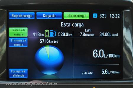 Consumos Opel Ampera